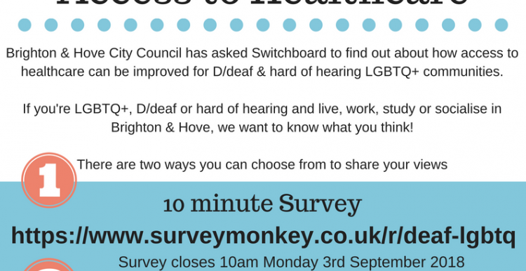 Flyer detailing survey information, how to participate