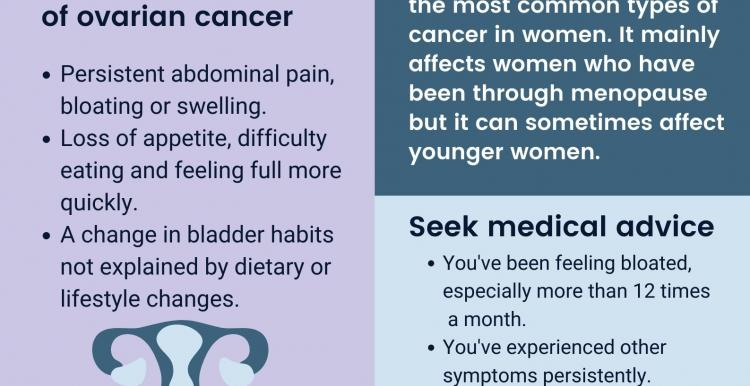 Overian cancer